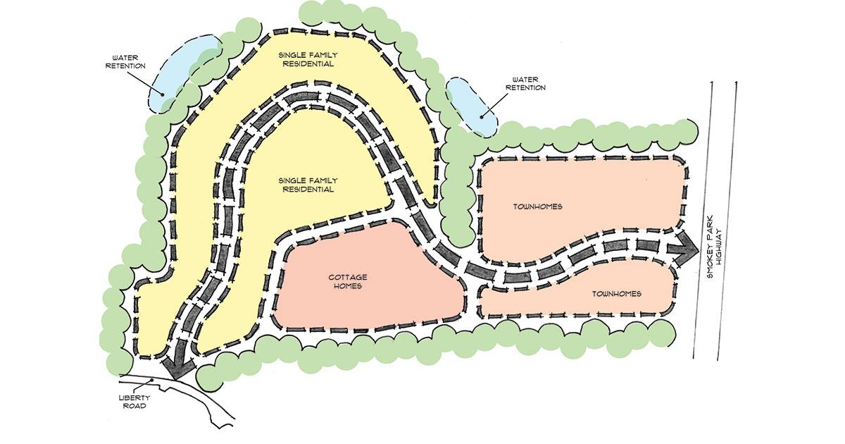 LIberty Oaks Master Plan